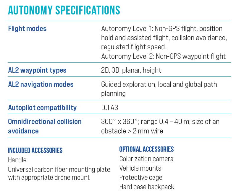 HF1 Autonomy Specs