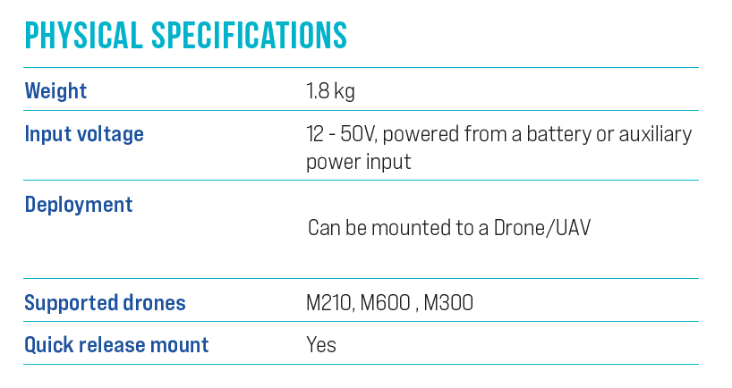 HF1 Physical Specs
